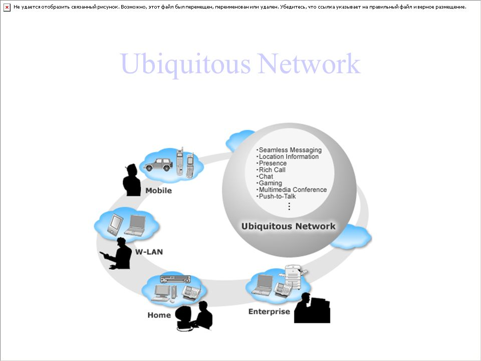 The IMS Lifestyle IP Multimedia Subsystem (IMS)