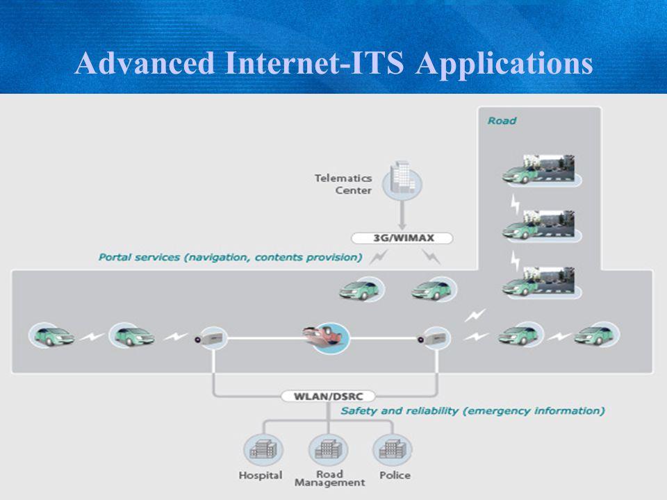 Advanced Internet-ITS Applications