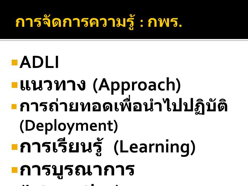  ADLI  แนวทาง (Approach)  การถ่ายทอดเพื่อนำไปปฏิบัติ (Deployment)  การเรียนรู้ (Learning)  การบูรณาการ (Integration)