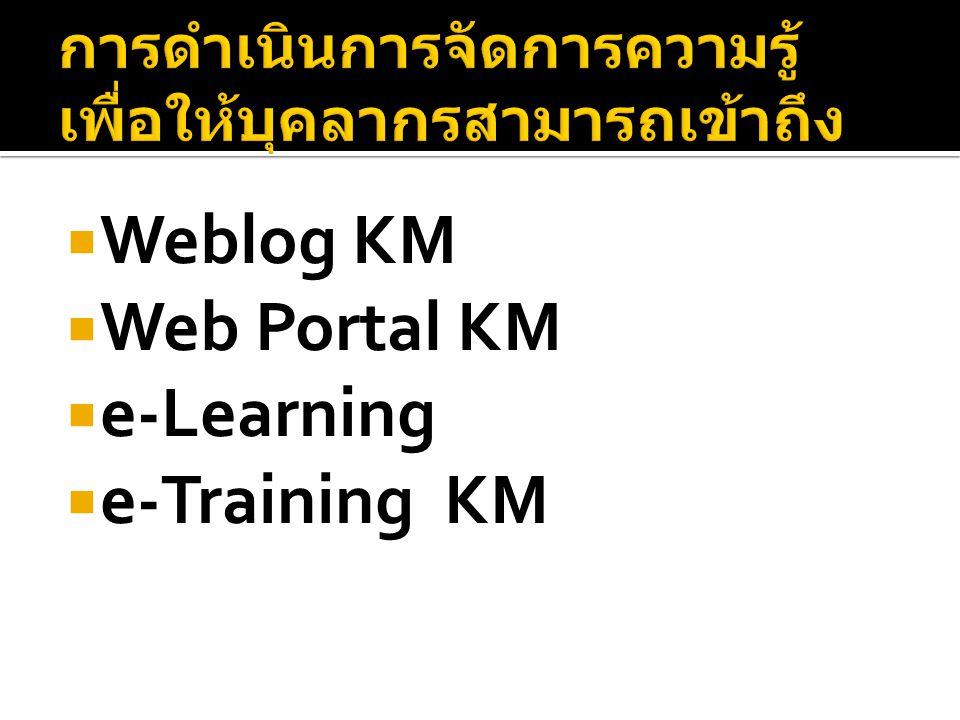  Weblog KM  Web Portal KM  e-Learning  e-Training KM