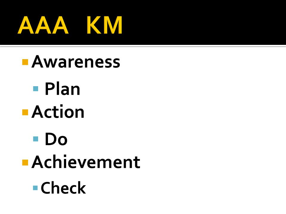  Awareness  Plan  Action  Do  Achievement  Check