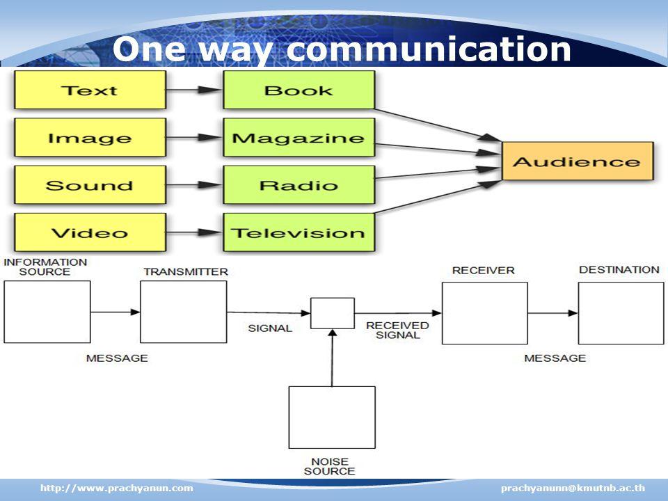 One way communication http://www.prachyanun.comprachyanunn@kmutnb.ac.th