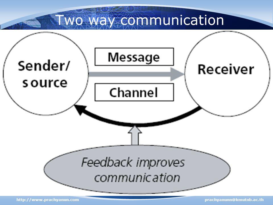 Two way communication http://www.prachyanun.comprachyanunn@kmutnb.ac.th