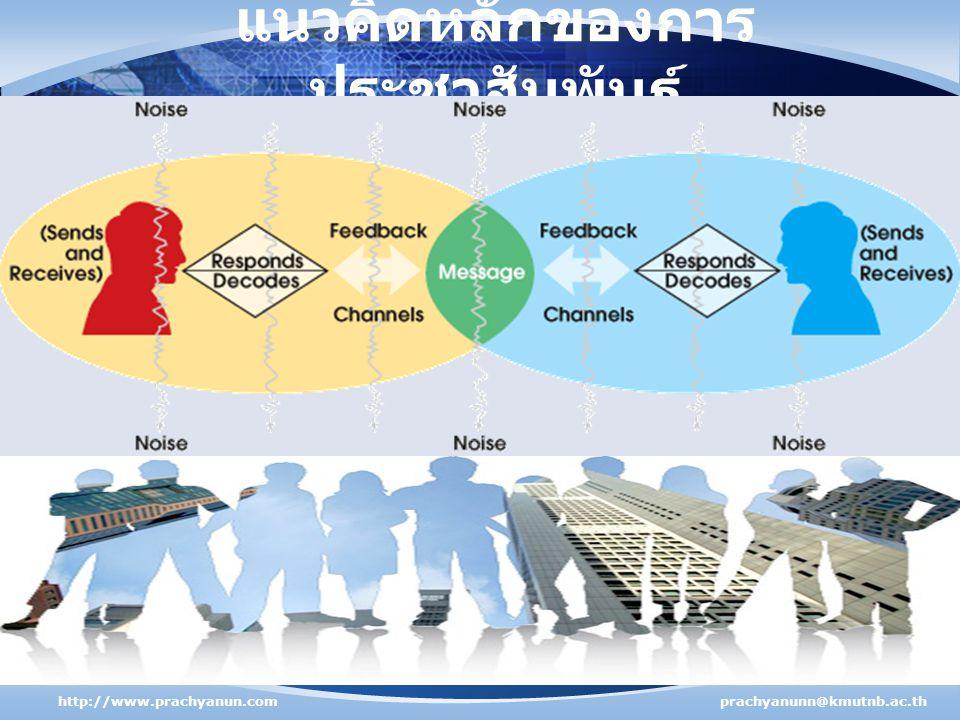 แนวคิดหลักของการ ประชาสัมพันธ์ http://www.prachyanun.comprachyanunn@kmutnb.ac.th
