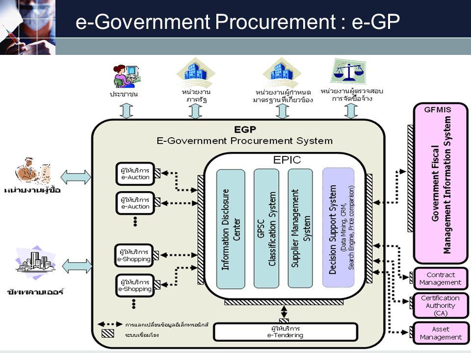 LOGO e-Government Procurement : e-GP http://www.prachyanun.com