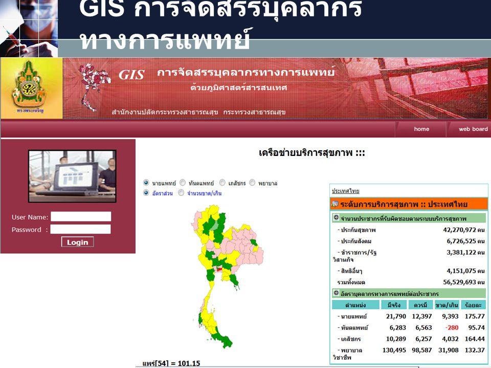 LOGO GIS การจัดสรรบุคลากร ทางการแพทย์ www.themegallery.com
