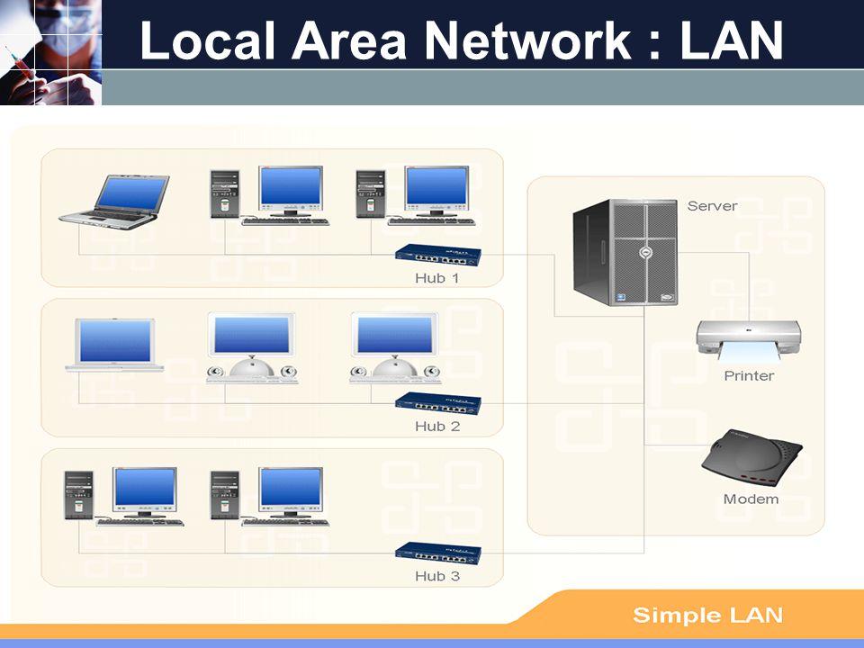 LOGO Wireless LAN www.themegallery.com