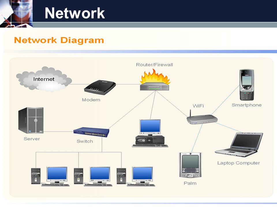 LOGO Network www.themegallery.com