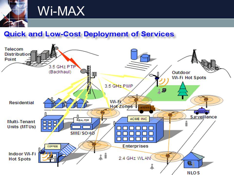 LOGO Wi-MAX www.themegallery.com