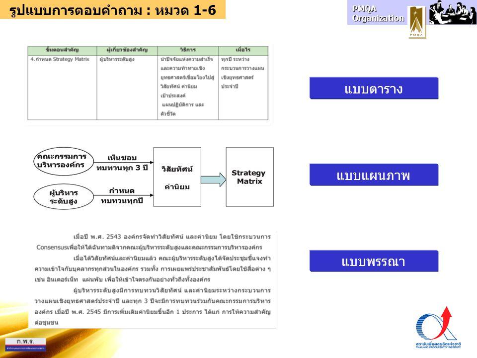 PMQA Organization รูปแบบการตอบคำถาม : หมวด 1-6 แบบตาราง แบบแผนภาพ แบบพรรณา