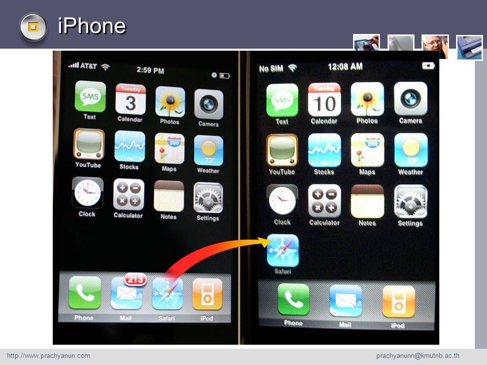 LOGO iPhone http://www. prachyanu n.com http://www.prachyanun.com prachyanunn@kmutnb.ac.th