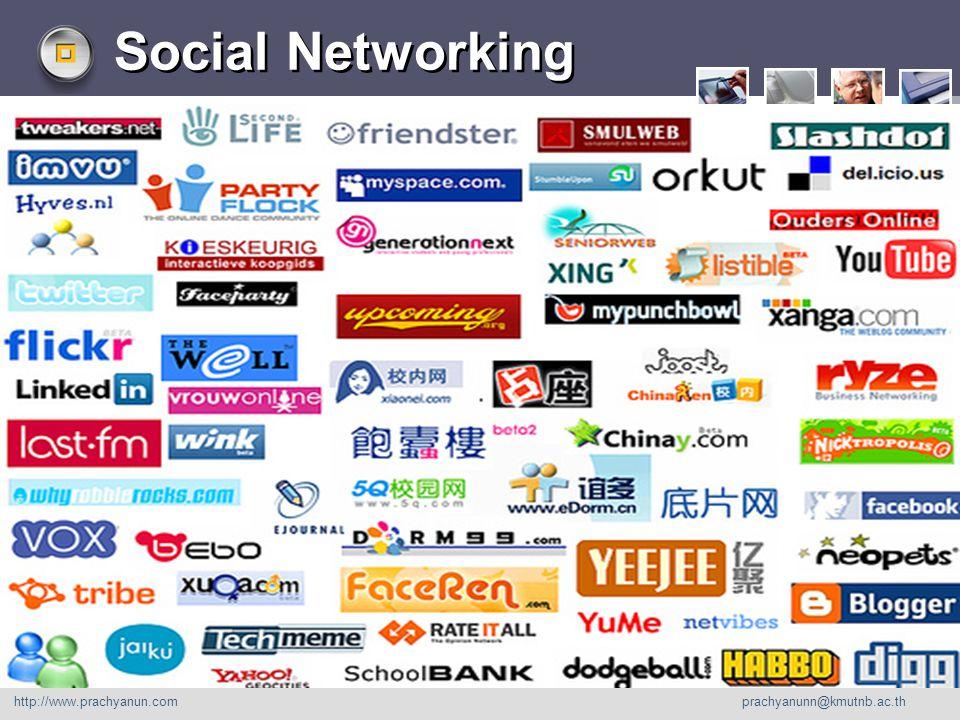 LOGO Social Networking http://www. prachyanu n.com http://www.prachyanun.com prachyanunn@kmutnb.ac.th