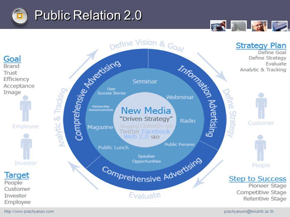 LOGO Web conference http://www.prachyanun.com