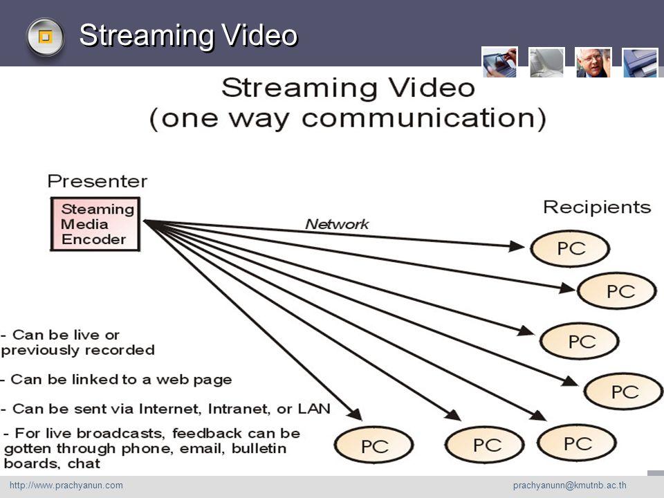 LOGO Virtual Learning Environment : VLE  Second Life  IMVU http://www.prachyanun.com
