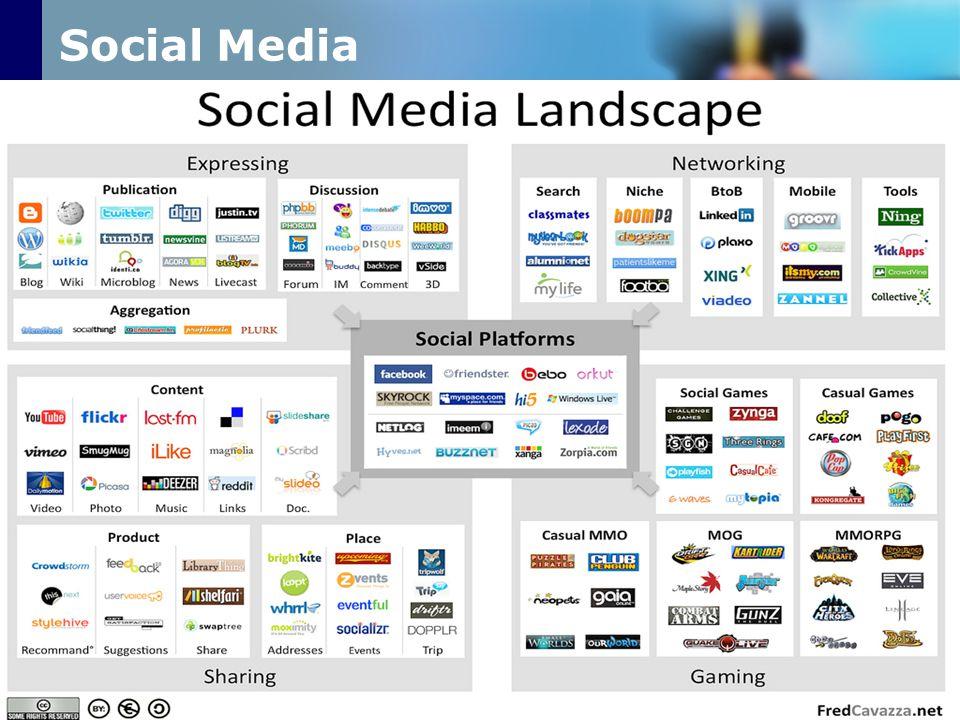 Social Media www.prachyanun.com