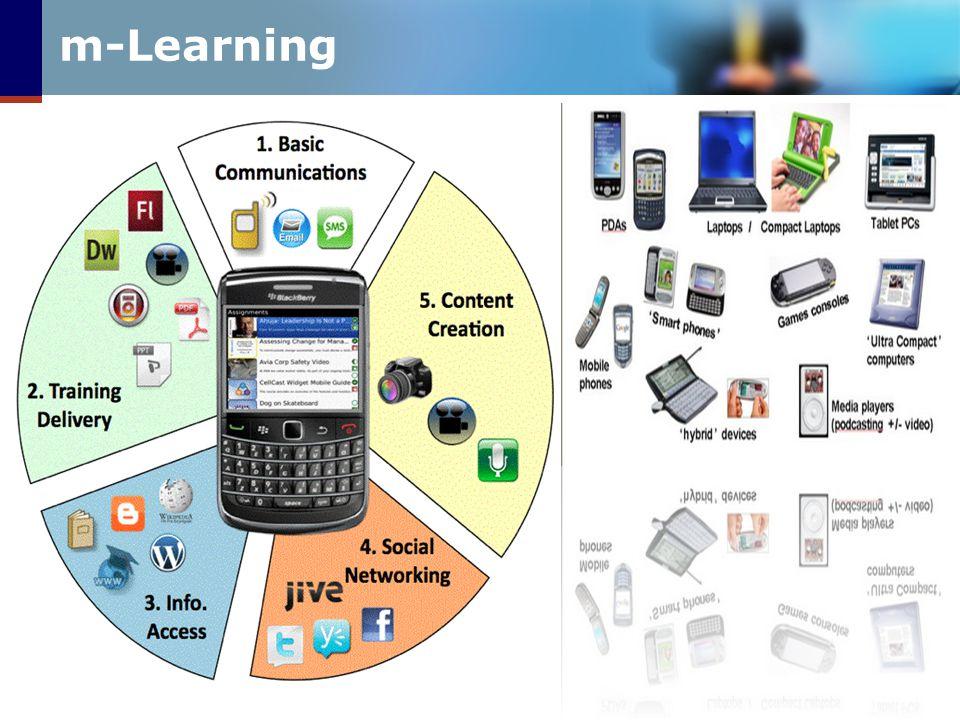 m-Learning www.prachyanun.com