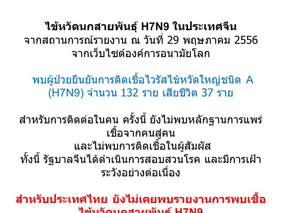 ไข้หวัดนกสายพันธุ์ H7N9 ในประเทศจีน จากสถานการณ์รายงาน ณ วันที่ 29 พฤษภาคม 2556 จากเว็บไซต์องค์การอนามัยโลก พบผู้ป่วยยืนยันการติดเชื้อไวรัสไข้หวัดใหญ่ชนิด A (H7N9) จำนวน 132 ราย เสียชีวิต 37 ราย สำหรับการติดต่อในคน ครั้งนี้ ยังไม่พบหลักฐานการแพร่ เชื้อจากคนสู่คน และไม่พบการติดเชื้อในผู้สัมผัส ทั้งนี้ รัฐบาลจีนได้ดำเนินการสอบสวนโรค และมีการเฝ้า ระวังอย่างต่อเนื่อง สำหรับประเทศไทย ยังไม่เคยพบรายงานการพบเชื้อ ไข้หวัดนกสายพันธุ์ H7N9