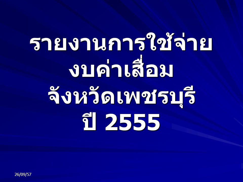 รายงานการใช้จ่าย งบค่าเสื่อม จังหวัดเพชรบุรี ปี 2555 26/09/57