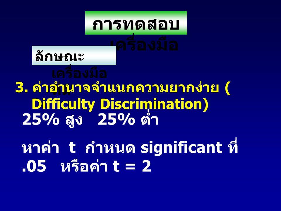 การทดสอบ เครื่องมือ ลักษณะ เครื่องมือ ที่ดี 3. ค่าอำนาจจำแนกความยากง่าย ( Difficulty Discrimination) 25% สูง 25% ต่ำ หาค่า t กำหนด significant ที่.05