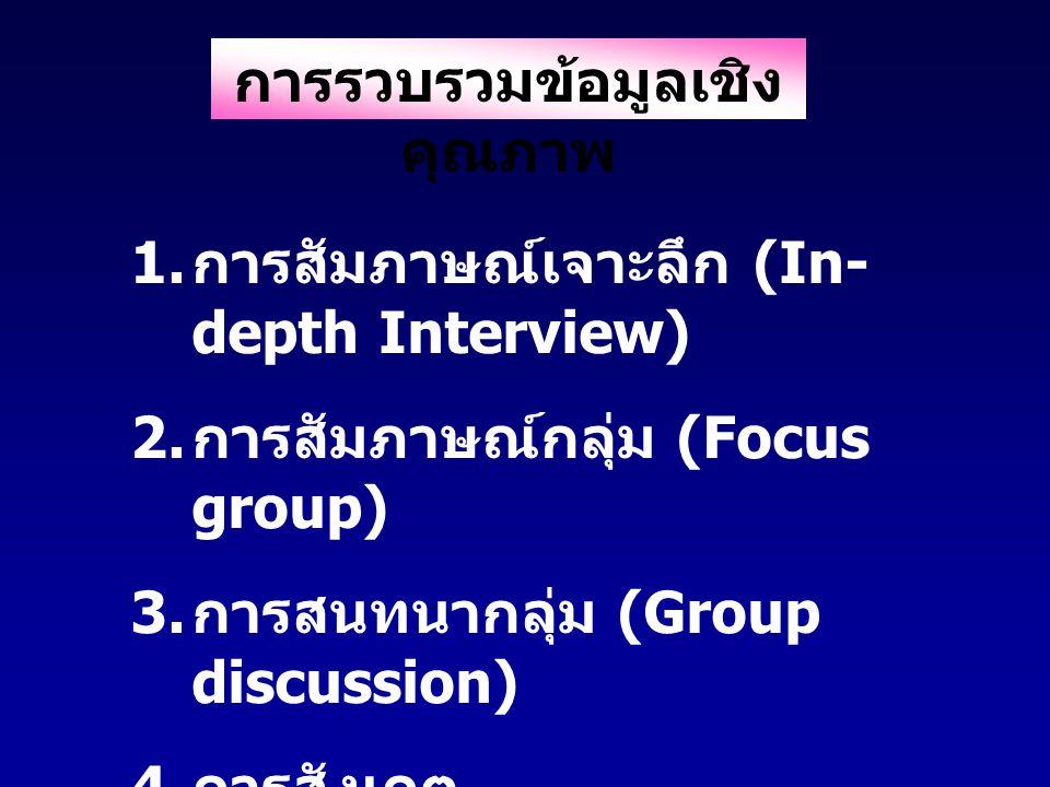 การรวบรวมข้อมูลเชิง คุณภาพ 1. การสัมภาษณ์เจาะลึก (In- depth Interview) 2. การสัมภาษณ์กลุ่ม (Focus group) 3. การสนทนากลุ่ม (Group discussion) 4. การสัง