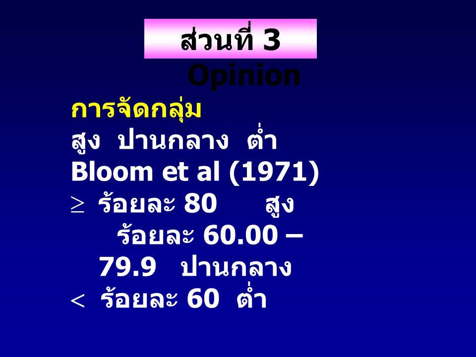 ส่วนที่ 3 Opinion การจัดกลุ่ม สูง ปานกลาง ต่ำ Bloom et al (1971)  ร้อยละ 80 สูง ร้อยละ 60.00 – 79.9 ปานกลาง  ร้อยละ 60 ต่ำ