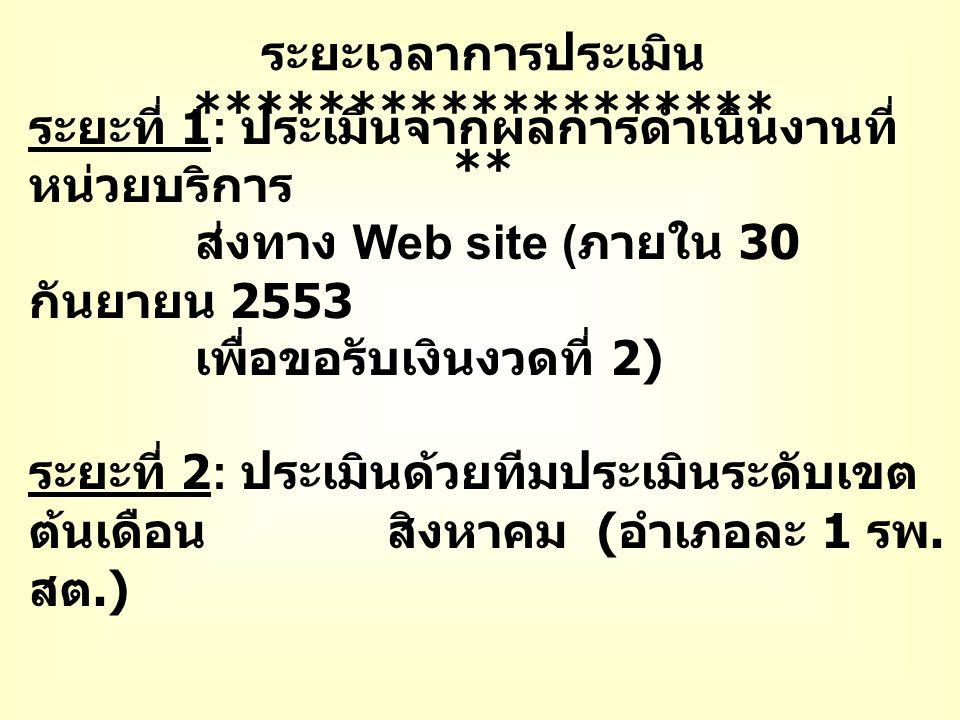 ระยะเวลาการประเมิน ******************* ** ระยะที่ 1: ประเมินจากผลการดำเนินงานที่ หน่วยบริการ ส่งทาง Web site ( ภายใน 30 กันยายน 2553 เพื่อขอรับเงินงวด