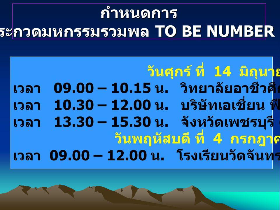กำหนดการ การประกวดมหกรรมรวมพล TO BE NUMBER ONE วันศุกร์ ที่ 14 มิถุนายน 2556 เวลา 09.00 – 10.15 น. วิทยาลัยอาชีวศึกษาพณิชยการเพชรบุรี เวลา 10.30 – 12.