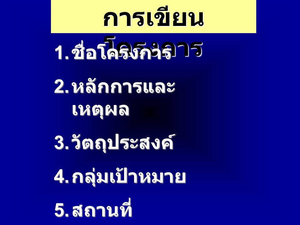 การเขียน โครงการ 1. ชื่อโครงการ 2. หลักการและ เหตุผล 3. วัตถุประสงค์ 4. กลุ่มเป้าหมาย 5. สถานที่