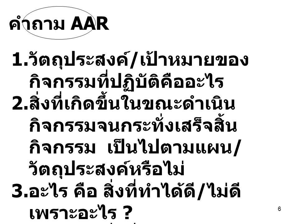 6 คำถาม AAR 1.วัตถุประสงค์ / เป้าหมายของ กิจกรรมที่ปฏิบัติคืออะไร 2.