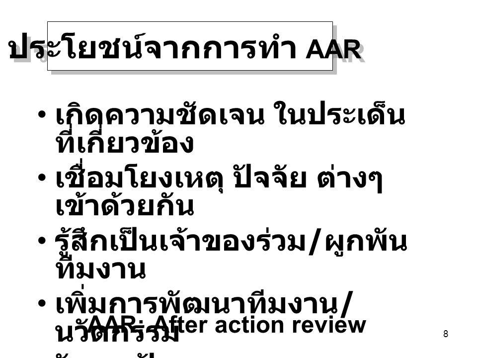 9 ตัวอย่าง AAR: After action review