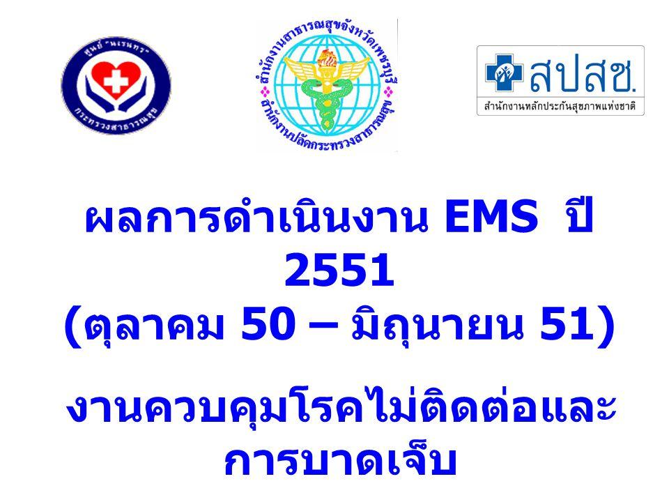 ผลการดำเนินงาน EMS ปี 2551 ( ตุลาคม 50 – มิถุนายน 51) งานควบคุมโรคไม่ติดต่อและ การบาดเจ็บ