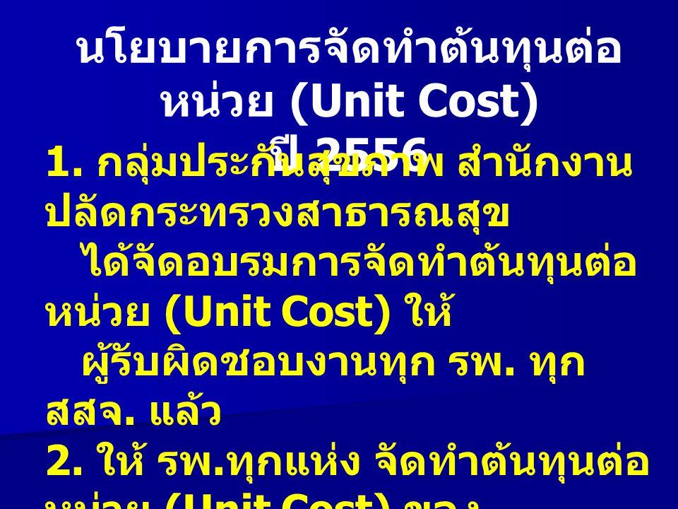 สถานการณ์ด้านการเงิน การคลัง จังหวัดเพชรบุรี 31 ธันวาคม 2555