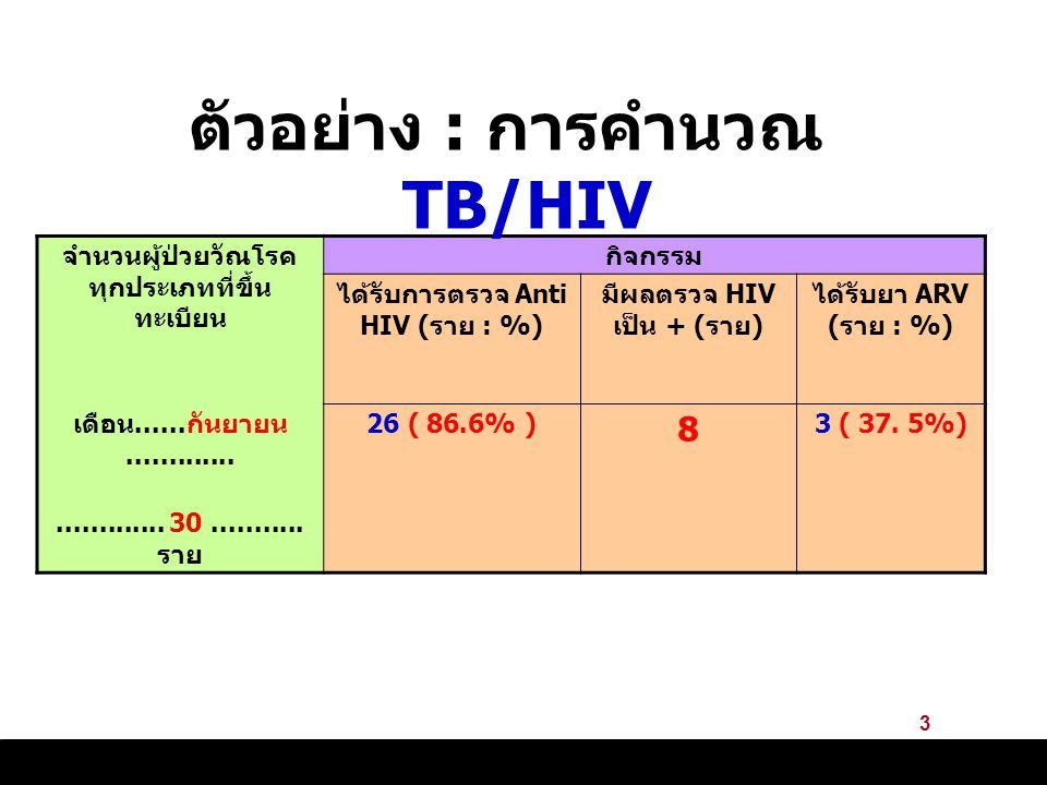 3 จำนวนผู้ป่วยวัณโรค ทุกประเภทที่ขึ้น ทะเบียน กิจกรรม ได้รับการตรวจ Anti HIV ( ราย : %) มีผลตรวจ HIV เป็น + ( ราย ) ได้รับยา ARV ( ราย : %) เดือน.....