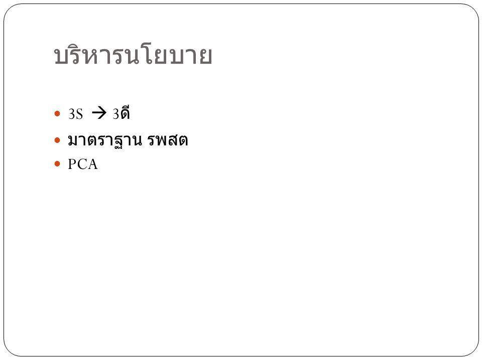 บริหารนโยบาย 3S  3 ดี มาตราฐาน รพสต PCA