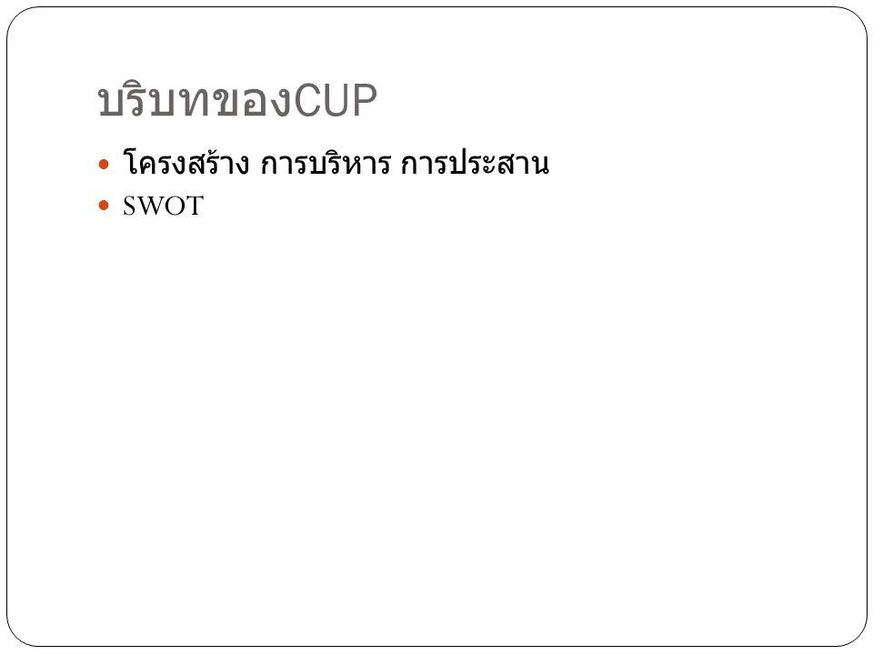บริบทของ CUP โครงสร้าง การบริหาร การประสาน SWOT