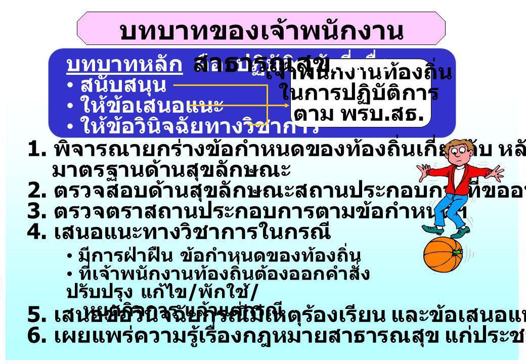 (1) เจ้า พนักงาน ท้องถิ่น (2) เจ้า พนักงาน สาธารณสุข (3) ผู้ได้รับ แต่ง ตั้งจาก จพง.