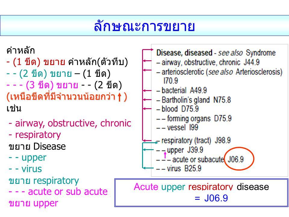 ลักษณะการขยาย (เหนือขีดที่มีจำนวนน้อยกว่า ) คำหลัก - (1 ขีด) ขยาย คำหลัก(ตัวทึบ) - - (2 ขีด) ขยาย – (1 ขีด) - - - (3 ขีด) ขยาย - - (2 ขีด) (เหนือขีดที่มีจำนวนน้อยกว่า ) เช่น - airway, obstructive, chronic - respiratory ขยาย Disease - - upper - - virus ขยาย respiratory - - - acute or sub acute ขยาย upper Acute upper respiratory disease = .
