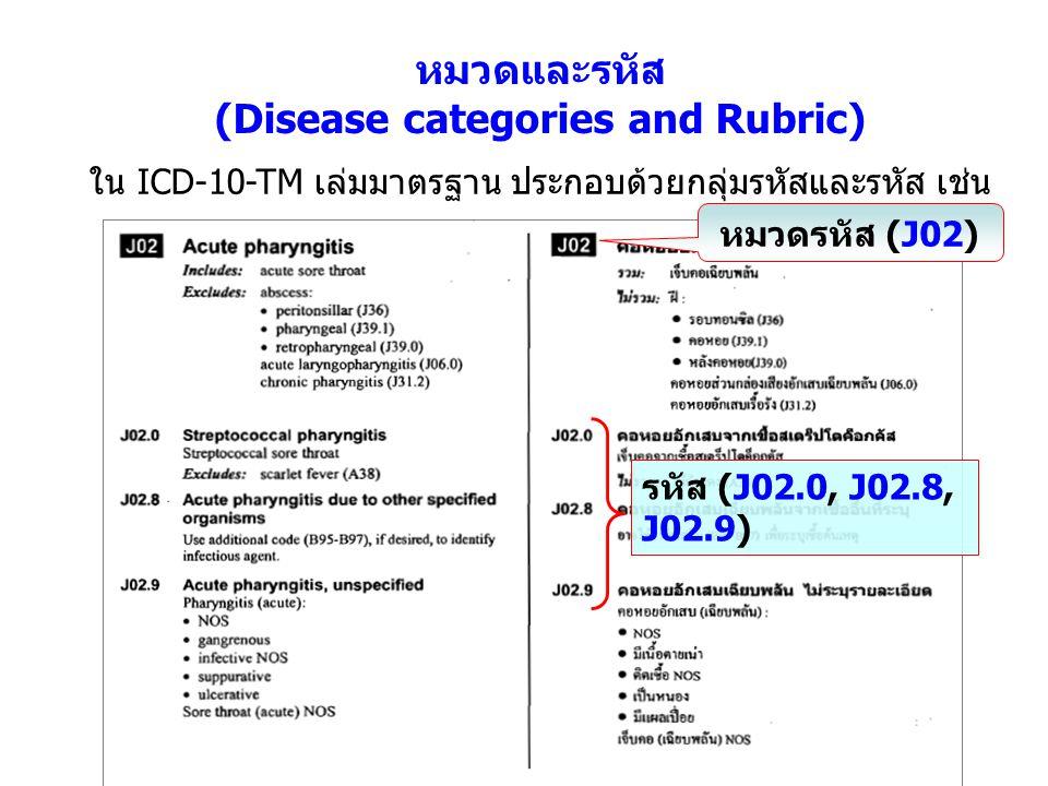 หมวดและรหัส (Disease categories and Rubric) ใน ICD-10-TM เล่มมาตรฐาน ประกอบด้วยกลุ่มรหัสและรหัส เช่น หมวดรหัส (J02) รหัส (J02.0, J02.8, J02.9)
