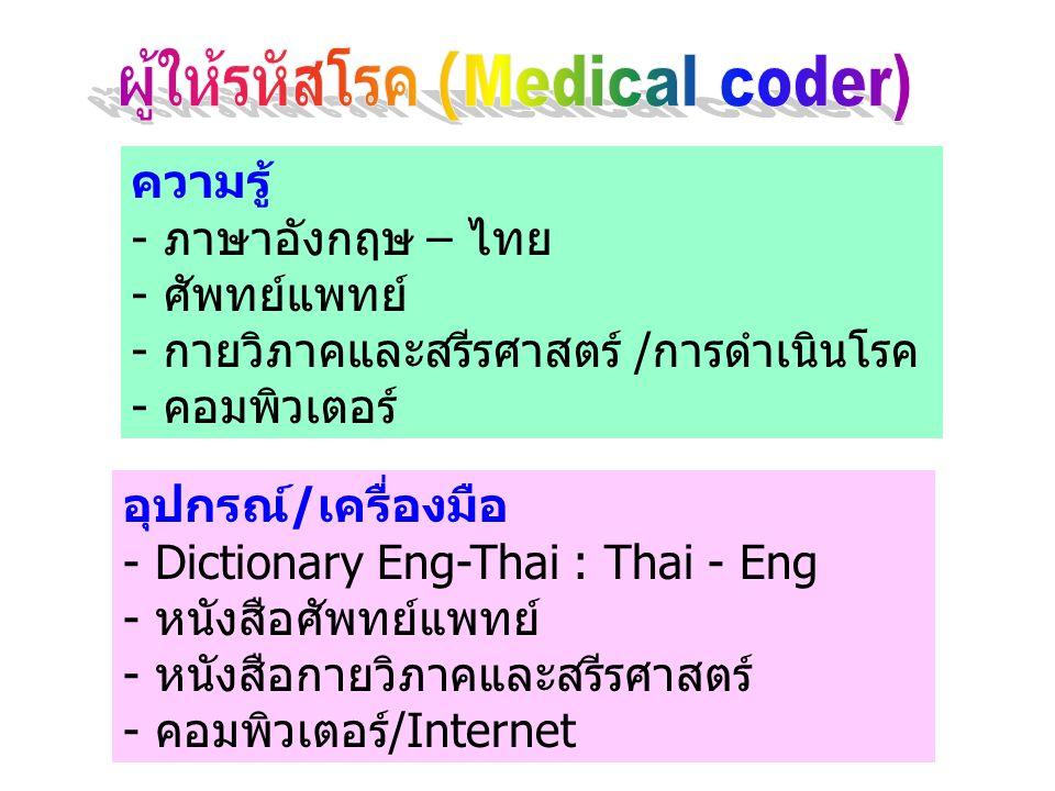 ความรู้ - ภาษาอังกฤษ – ไทย - ศัพทย์แพทย์ - กายวิภาคและสรีรศาสตร์ /การดำเนินโรค - คอมพิวเตอร์ อุปกรณ์/เครื่องมือ - Dictionary Eng-Thai : Thai - Eng - หนังสือศัพทย์แพทย์ - หนังสือกายวิภาคและสรีรศาสตร์ - คอมพิวเตอร์/Internet