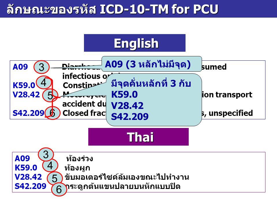 ลักษณะของรหัส ICD-10-TM for PCU ลักษณะของรหัส ICD-10-TM for PCU A09 ท้องร่วง K59.0 ท้องผูก V28.42 ขับมอเตอร์ไซค์ล้มเองขณะไปทำงาน S42.209 กระดูกต้นแขนปลายบนหักแบบปิด A09 Diarrhoea and gastroenteritis of presumed infectious origin K59.0 Constipation V28.42 Motorcycle rider injured in noncollision transport accident during back from work S42.209 Closed fracture of proximal humerus, unspecified Thai Thai English English 3 4 5 6 4 5 6 3 A09 (3 หลักไม่มีจุด) มีจุดคั่นหลักที่ 3 กับ K59.0 V28.42 S42.209