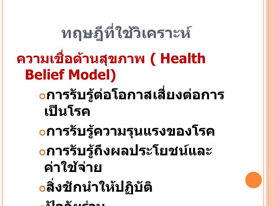 ทฤษฎีที่ใช้วิเคราะห์ ความเชื่อด้านสุขภาพ ( Health Belief Model) การรับรู้ต่อโอกาสเสี่ยงต่อการ เป็นโรค การรับรู้ความรุนแรงของโรค การรับรู้ถึงผลประโยชน์