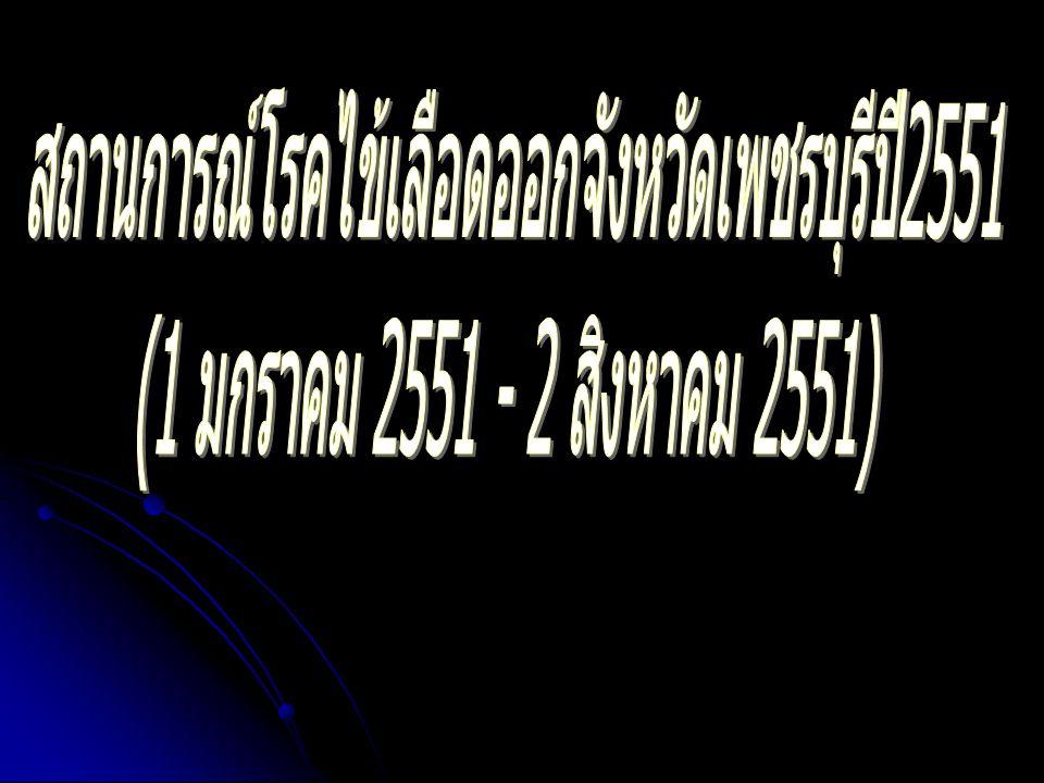 ( 1 มค.-2 สค.51 ) 239.26 222.63 198.31 176.78 153.67 153.49 149.63 148.65 144.96 141.60 1 ระยอง 2 ราชบุรี 3 อ่างทอง 4 กาญจนบุรี 5 อุตรดิตถ์ 6 นครสวรรค์ 7 ตราด 8 ภูเก็ต 9 เพชรบูรณ์ 10 อุทัยธานี ลำดับ จังหวัด อัตราป่วย เพชรบุรี อัตราป่วย 72.80 / แสน ประเทศ อันดับที่ 37 เขต อันดับที่ 3
