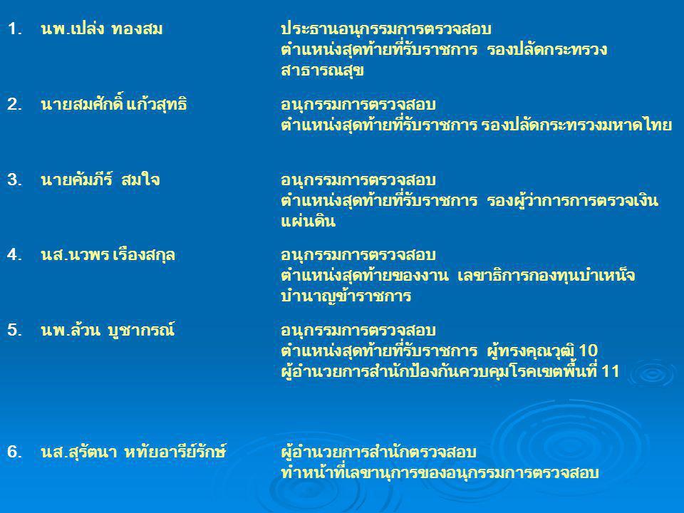 1.นพ.เปล่ง ทองสมประธานอนุกรรมการตรวจสอบ ตำแหน่งสุดท้ายที่รับราชการ รองปลัดกระทรวง สาธารณสุข 2.นายสมศักดิ์ แก้วสุทธิอนุกรรมการตรวจสอบ ตำแหน่งสุดท้ายที่รับราชการ รองปลัดกระทรวงมหาดไทย 3.นายคัมภีร์ สมใจอนุกรรมการตรวจสอบ ตำแหน่งสุดท้ายที่รับราชการ รองผู้ว่าการการตรวจเงิน แผ่นดิน 4.นส.นวพร เรืองสกุลอนุกรรมการตรวจสอบ ตำแหน่งสุดท้ายของงาน เลขาธิการกองทุนบำเหน็จ บำนาญข้าราชการ 5.นพ.ล้วน บูชากรณ์อนุกรรมการตรวจสอบ ตำแหน่งสุดท้ายที่รับราชการ ผู้ทรงคุณวุฒิ 10 ผู้อำนวยการสำนักป้องกันควบคุมโรคเขตพื้นที่ 11 6.นส.สุรัตนา หทัยอารีย์รักษ์ผู้อำนวยการสำนักตรวจสอบ ทำหน้าที่เลขานุการของอนุกรรมการตรวจสอบ