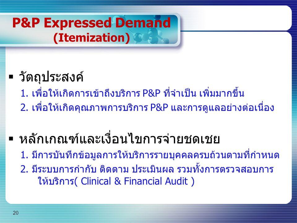 20 P&P Expressed Demand (Itemization)  วัตถุประสงค์ 1. เพื่อให้เกิดการเข้าถึงบริการ P&P ที่จำเป็น เพิ่มมากขึ้น 2. เพื่อให้เกิดคุณภาพการบริการ P&P และ