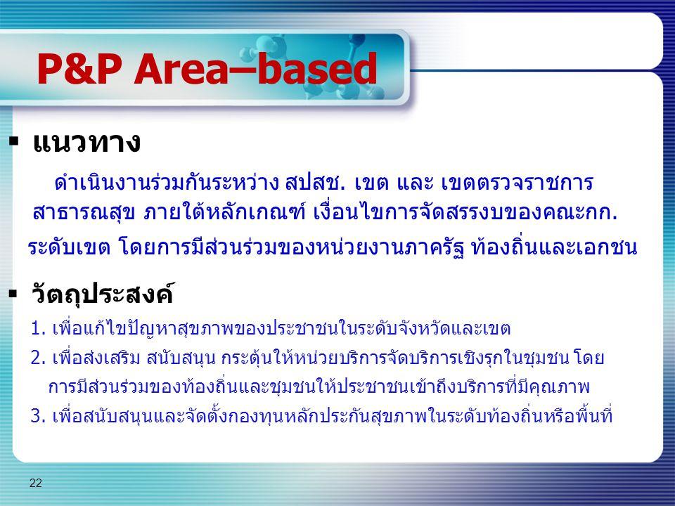 22 P&P Area–based  แนวทาง ดำเนินงานร่วมกันระหว่าง สปสช. เขต และ เขตตรวจราชการ สาธารณสุข ภายใต้หลักเกณฑ์ เงื่อนไขการจัดสรรงบของคณะกก. ระดับเขต โดยการม