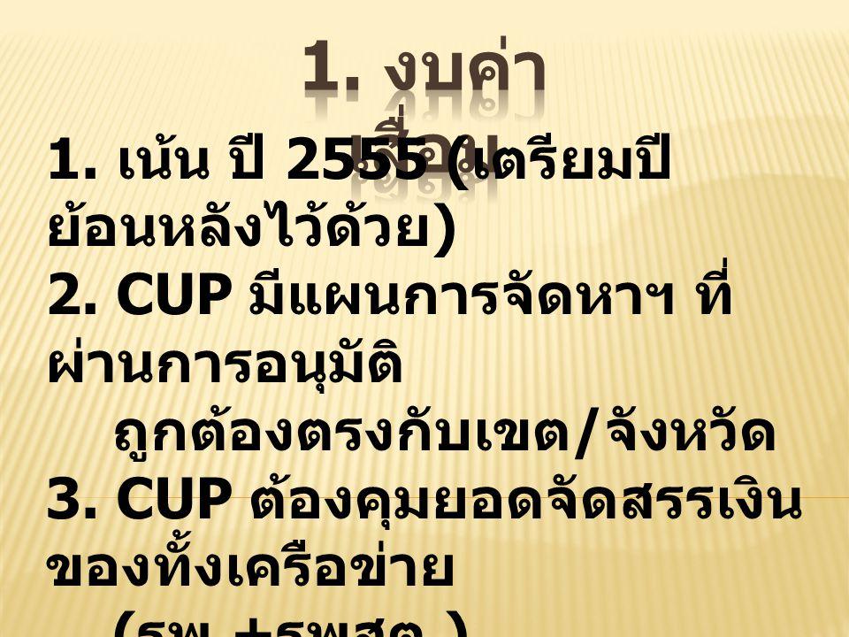 1. เน้น ปี 2555 ( เตรียมปี ย้อนหลังไว้ด้วย ) 2.