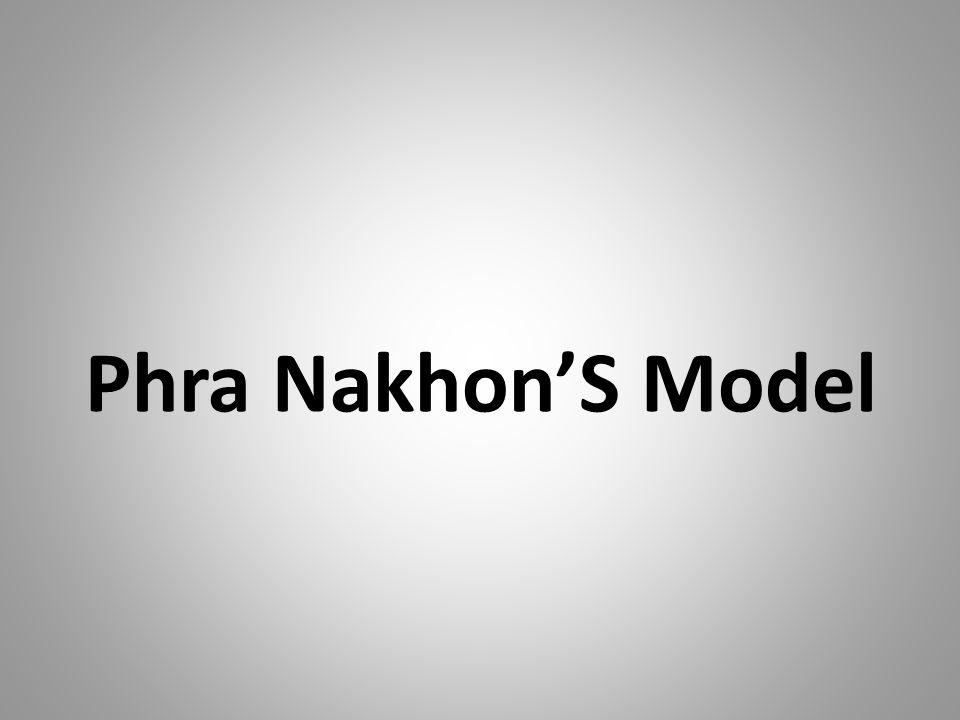 Phra Nakhon'S Model