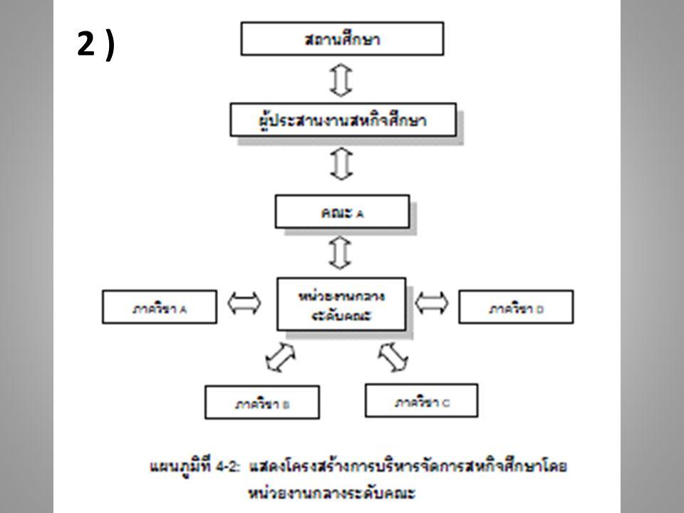 ภาควิชาภาควิชา 3)