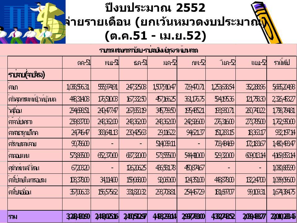 ปีงบประมาณ 2552 รายจ่ายรายเดือน ( ยกเว้นหมวดงบประมาณ ) ( ต. ค.51 - เม. ย.52)