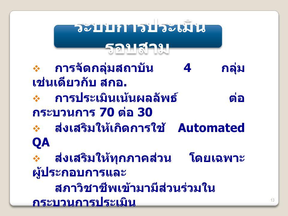 13 ระบบการประเมิน รอบสาม  การจัดกลุ่มสถาบัน 4 กลุ่ม เช่นเดียวกับ สกอ.  การประเมินเน้นผลลัพธ์ ต่อ กระบวนการ 70 ต่อ 30  ส่งเสริมให้เกิดการใช้ Automat